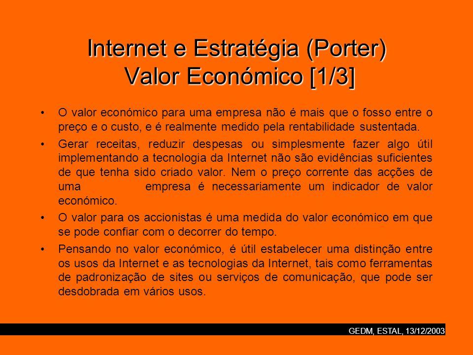 Internet e Estratégia (Porter) Valor Económico [1/3]